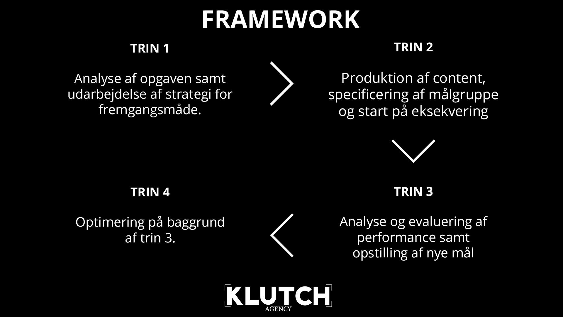Framework1